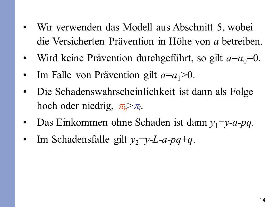 14 Wir verwenden das Modell aus Abschnitt 5, wobei die Versicherten Prävention in Höhe von a betreiben. Wird keine Prävention durchgeführt, so gilt a=