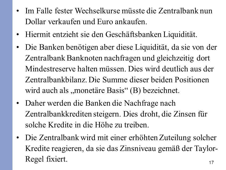17 Im Falle fester Wechselkurse müsste die Zentralbank nun Dollar verkaufen und Euro ankaufen. Hiermit entzieht sie den Geschäftsbanken Liquidität. Di