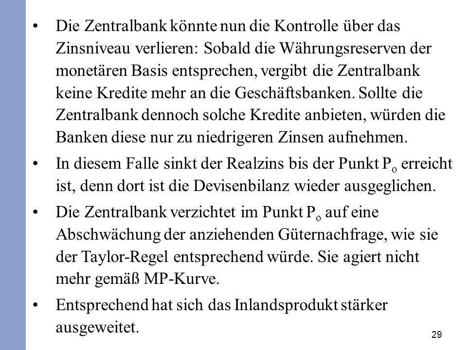 29 Die Zentralbank könnte nun die Kontrolle über das Zinsniveau verlieren: Sobald die Währungsreserven der monetären Basis entsprechen, vergibt die Ze