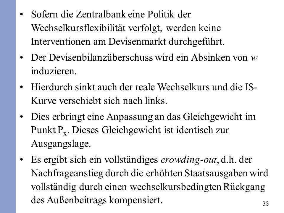 33 Sofern die Zentralbank eine Politik der Wechselkursflexibilität verfolgt, werden keine Interventionen am Devisenmarkt durchgeführt. Der Devisenbila