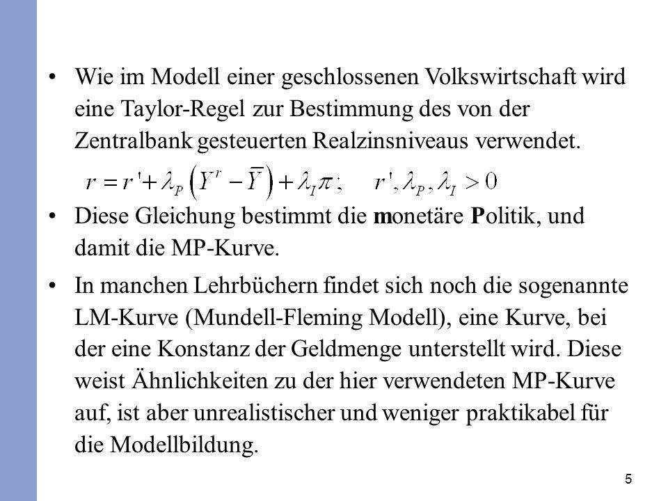 5 Wie im Modell einer geschlossenen Volkswirtschaft wird eine Taylor-Regel zur Bestimmung des von der Zentralbank gesteuerten Realzinsniveaus verwende