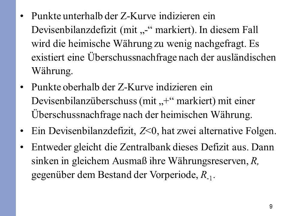 30 Alternativ zur Aufgabe der Neutralisierungspolitik könnte die Zentralbank sich aber auch bei den Geschäftsbanken verschulden, so dass F negativ wird.