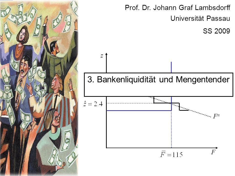 F FnFn z Prof. Dr. Johann Graf Lambsdorff Universität Passau SS 2009 3. Bankenliquidität und Mengentender
