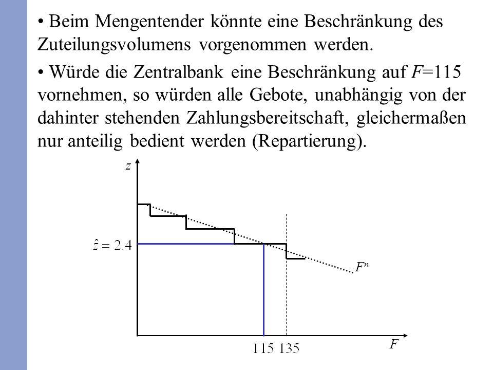 Beim Mengentender könnte eine Beschränkung des Zuteilungsvolumens vorgenommen werden. Würde die Zentralbank eine Beschränkung auf F=115 vornehmen, so
