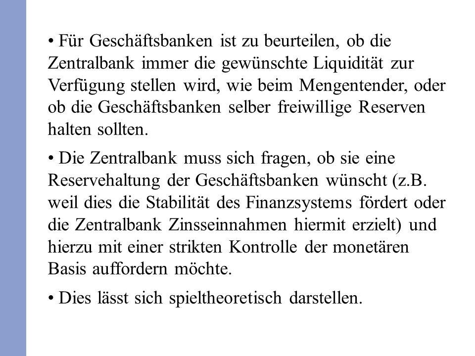 Für Geschäftsbanken ist zu beurteilen, ob die Zentralbank immer die gewünschte Liquidität zur Verfügung stellen wird, wie beim Mengentender, oder ob d