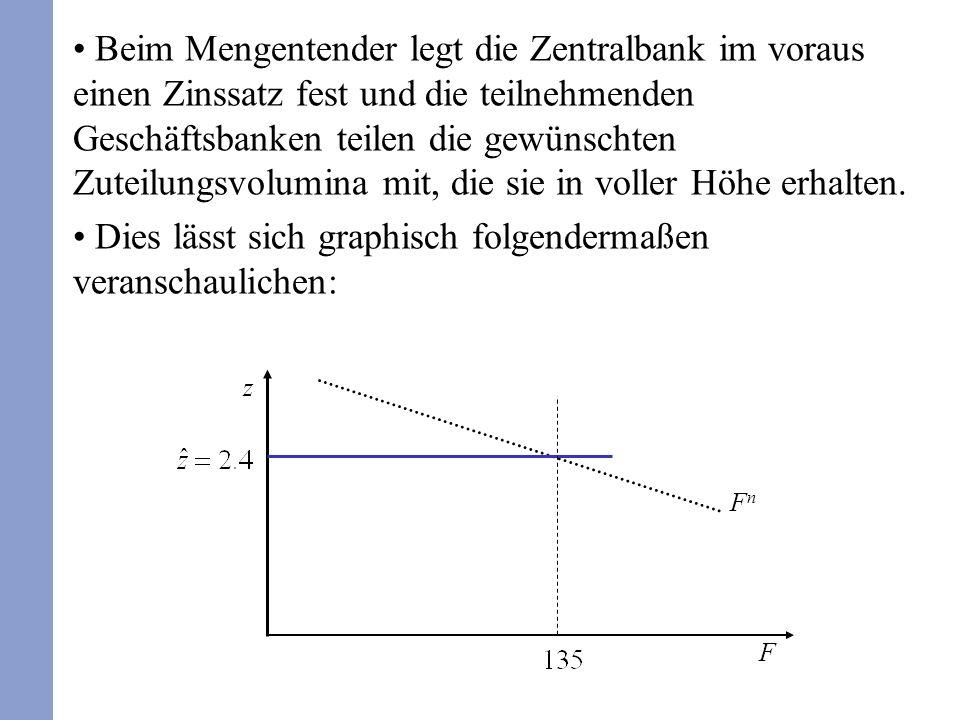Beim Mengentender legt die Zentralbank im voraus einen Zinssatz fest und die teilnehmenden Geschäftsbanken teilen die gewünschten Zuteilungsvolumina m