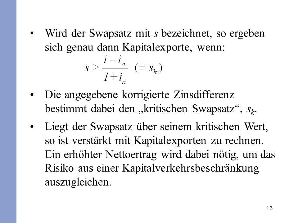 13 Wird der Swapsatz mit s bezeichnet, so ergeben sich genau dann Kapitalexporte, wenn: Die angegebene korrigierte Zinsdifferenz bestimmt dabei den kritischen Swapsatz, s k.