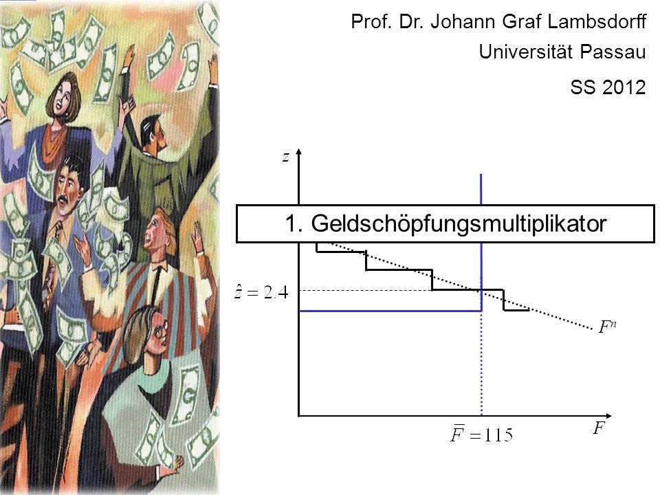 F FnFn z Prof. Dr. Johann Graf Lambsdorff Universität Passau SS 2012 1. Geldschöpfungsmultiplikator