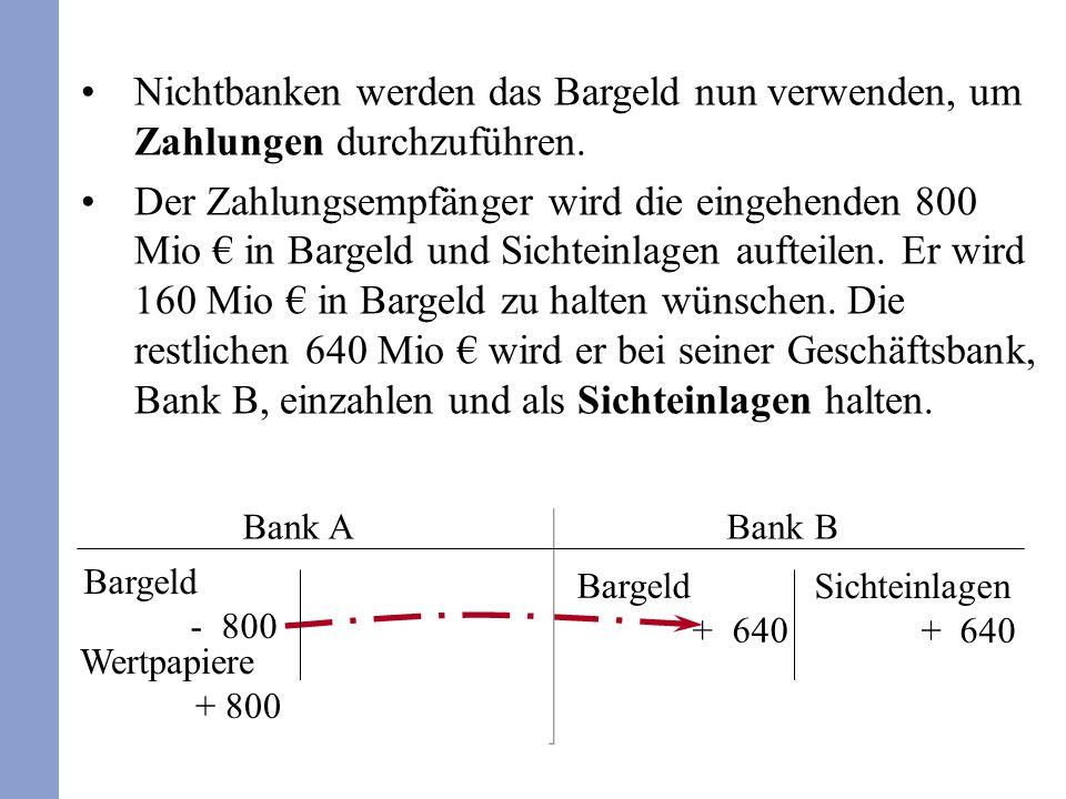 Nichtbanken werden das Bargeld nun verwenden, um Zahlungen durchzuführen. Der Zahlungsempfänger wird die eingehenden 800 Mio in Bargeld und Sichteinla