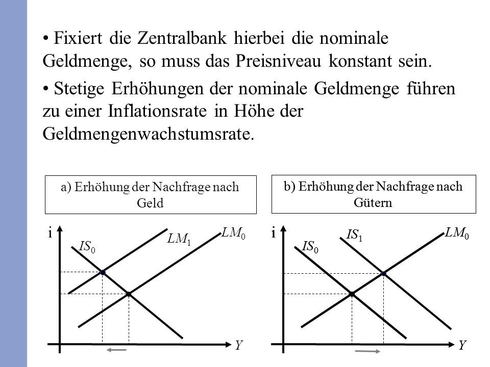 Fixiert die Zentralbank hierbei die nominale Geldmenge, so muss das Preisniveau konstant sein.
