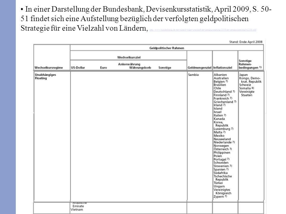In einer Darstellung der Bundesbank, Devisenkursstatistik, April 2009, S.