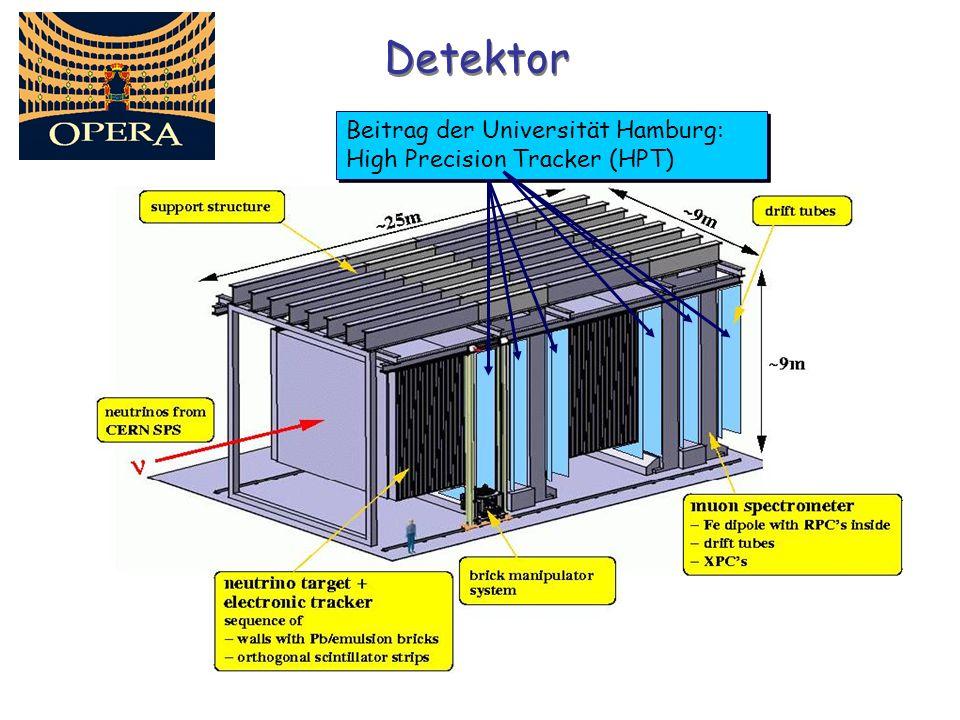 Beitrag der Universität Hamburg: High Precision Tracker (HPT) Detektor