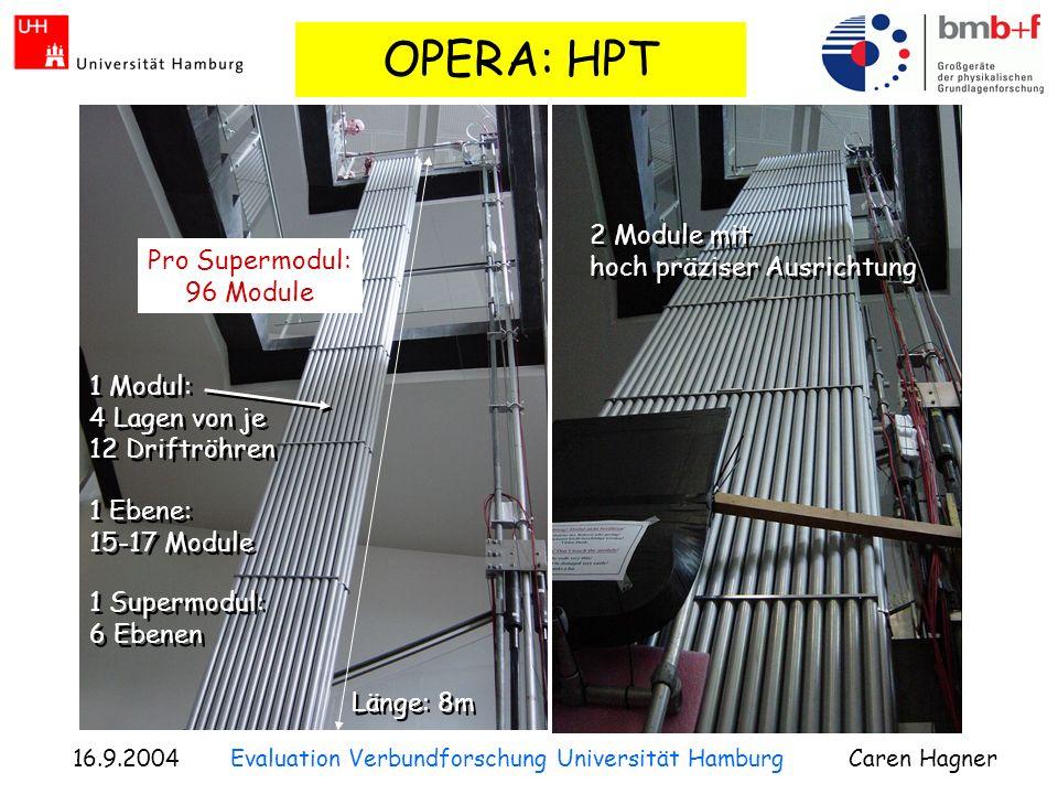 16.9.2004 Evaluation Verbundforschung Universität Hamburg Caren Hagner OPERA: HPT 1 Modul: 4 Lagen von je 12 Driftröhren 1 Ebene: 15-17 Module 1 Super