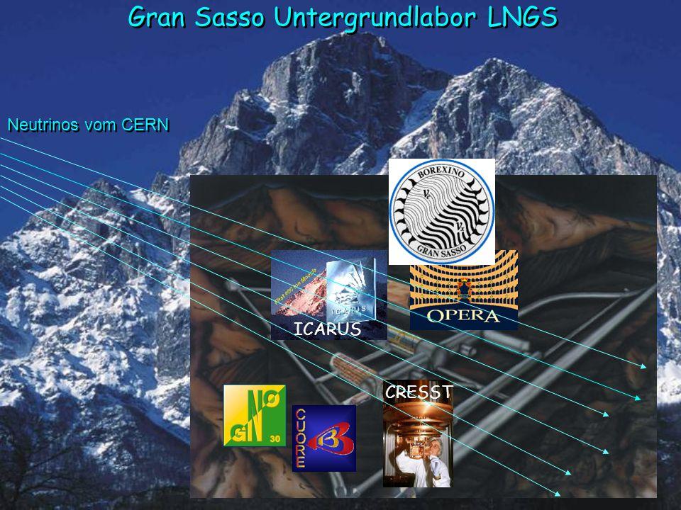 Gran Sasso Untergrundlabor LNGS ICARUS CRESST Neutrinos vom CERN