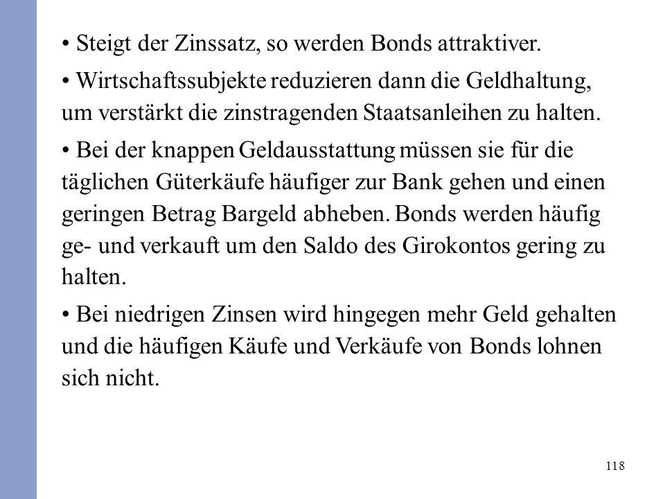 118 Steigt der Zinssatz, so werden Bonds attraktiver. Wirtschaftssubjekte reduzieren dann die Geldhaltung, um verstärkt die zinstragenden Staatsanleih