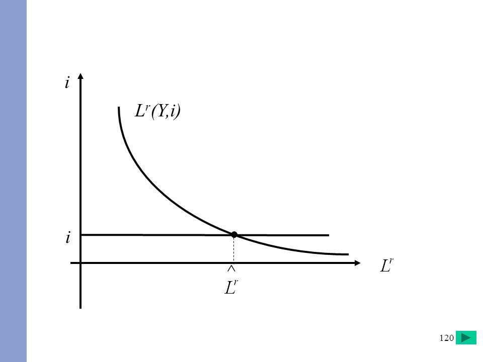 120 i L r (Y,i) ^ i