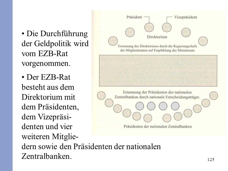 125 Die Durchführung der Geldpolitik wird vom EZB-Rat vorgenommen. Der EZB-Rat besteht aus dem Direktorium mit dem Präsidenten, dem Vizepräsi- denten