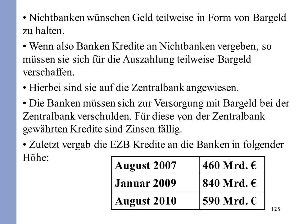 128 Nichtbanken wünschen Geld teilweise in Form von Bargeld zu halten. Wenn also Banken Kredite an Nichtbanken vergeben, so müssen sie sich für die Au