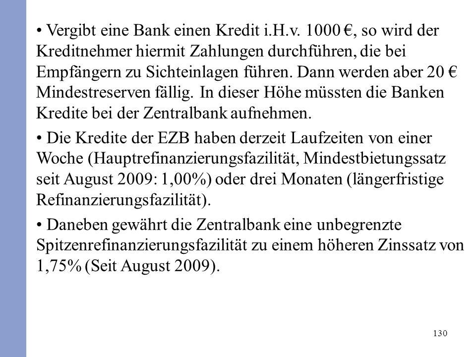 130 Vergibt eine Bank einen Kredit i.H.v. 1000, so wird der Kreditnehmer hiermit Zahlungen durchführen, die bei Empfängern zu Sichteinlagen führen. Da