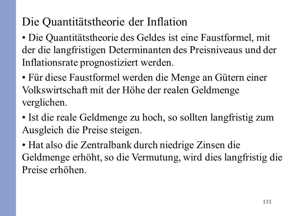 131 Die Quantitätstheorie der Inflation Die Quantitätstheorie des Geldes ist eine Faustformel, mit der die langfristigen Determinanten des Preisniveau