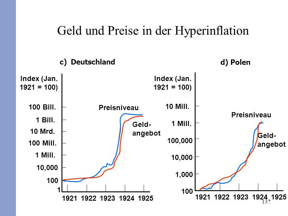 137 c) Deutschland 1 100 Bill. 1 Mill. 10 Mrd. 1 Bill. 100 Mill. 10,000 100 19251924192319221921 Preisniveau Geld- angebot d) Polen Geld- angebot Prei