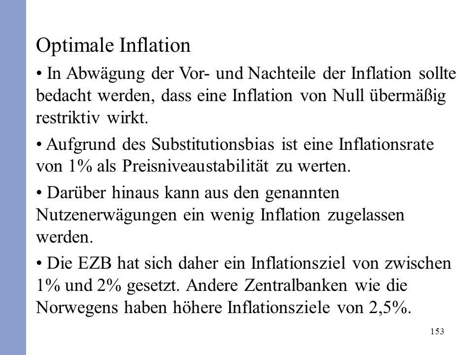 153 Optimale Inflation In Abwägung der Vor- und Nachteile der Inflation sollte bedacht werden, dass eine Inflation von Null übermäßig restriktiv wirkt