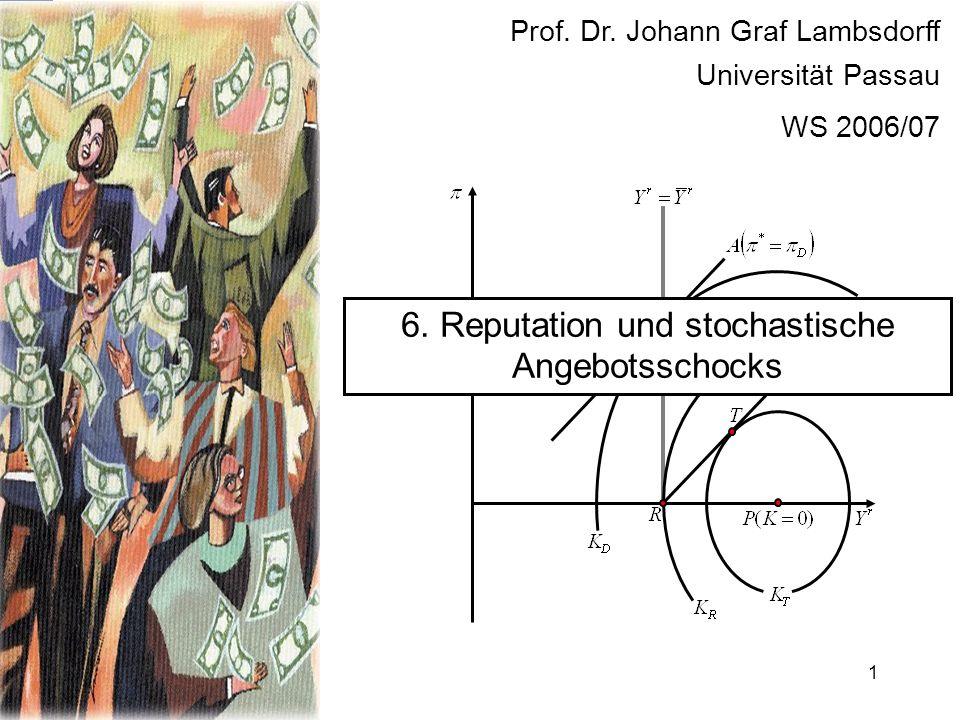 1 6. Reputation und stochastische Angebotsschocks Prof. Dr. Johann Graf Lambsdorff Universität Passau WS 2006/07