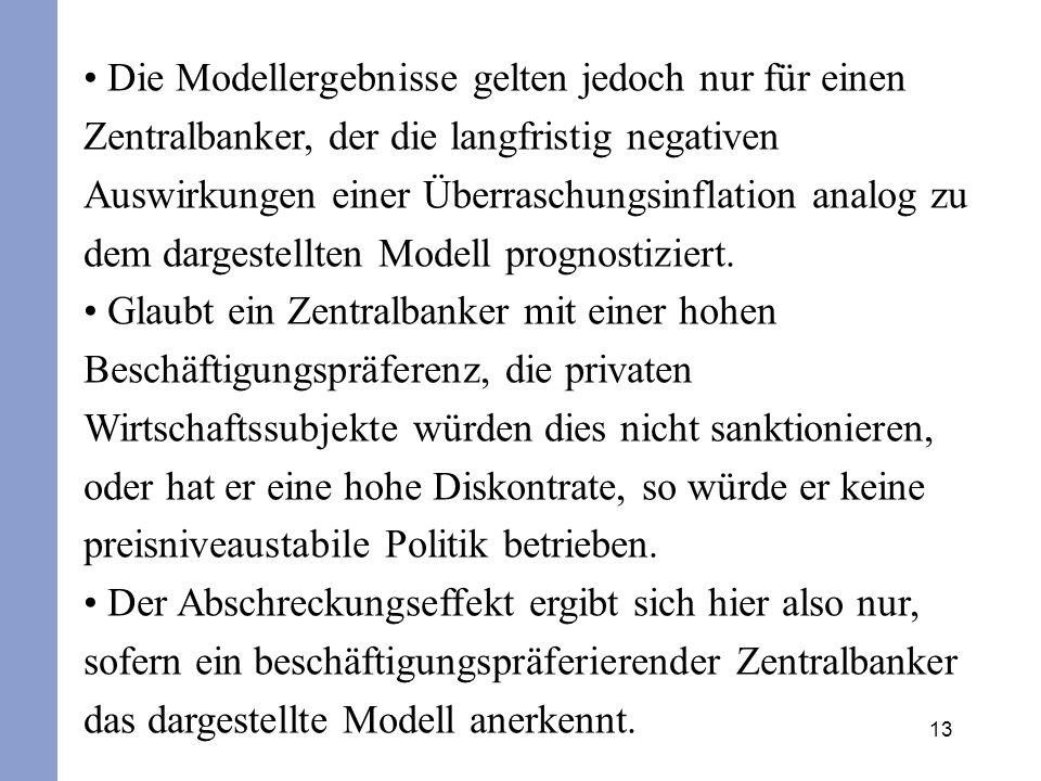 13 Die Modellergebnisse gelten jedoch nur für einen Zentralbanker, der die langfristig negativen Auswirkungen einer Überraschungsinflation analog zu d