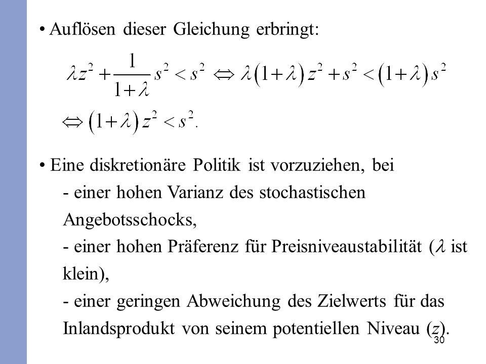 30 Auflösen dieser Gleichung erbringt: Eine diskretionäre Politik ist vorzuziehen, bei - einer hohen Varianz des stochastischen Angebotsschocks, - ein
