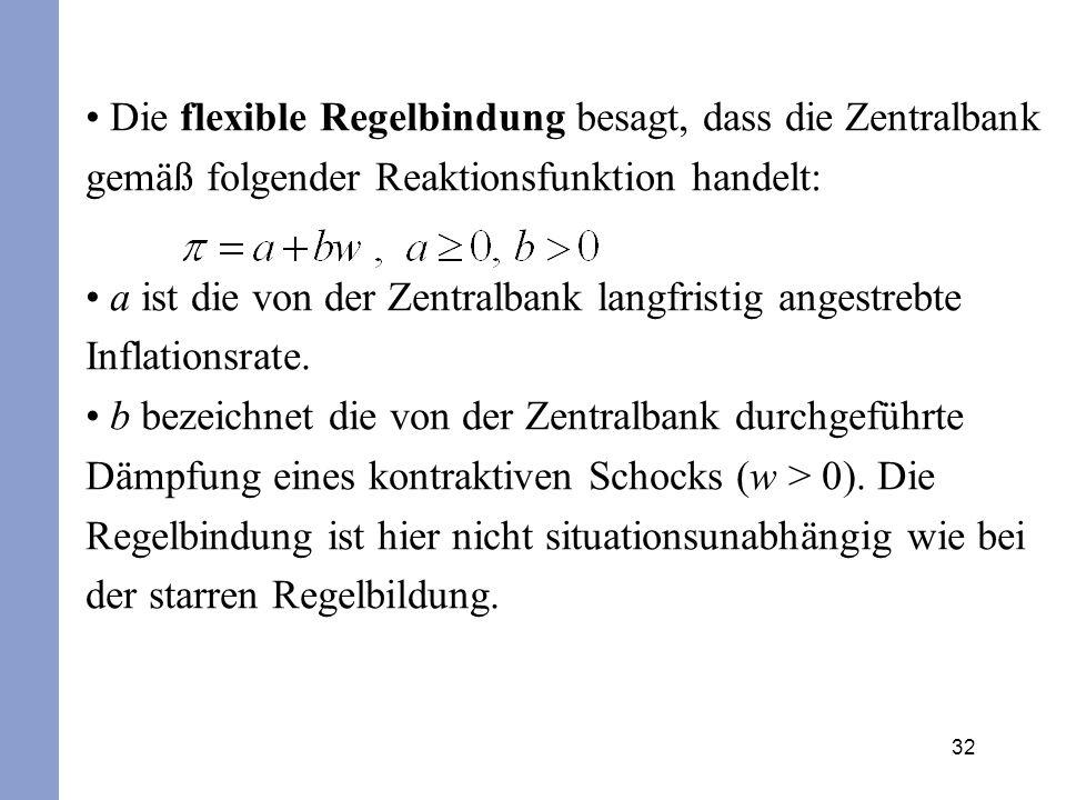 32 Die flexible Regelbindung besagt, dass die Zentralbank gemäß folgender Reaktionsfunktion handelt: a ist die von der Zentralbank langfristig angestr