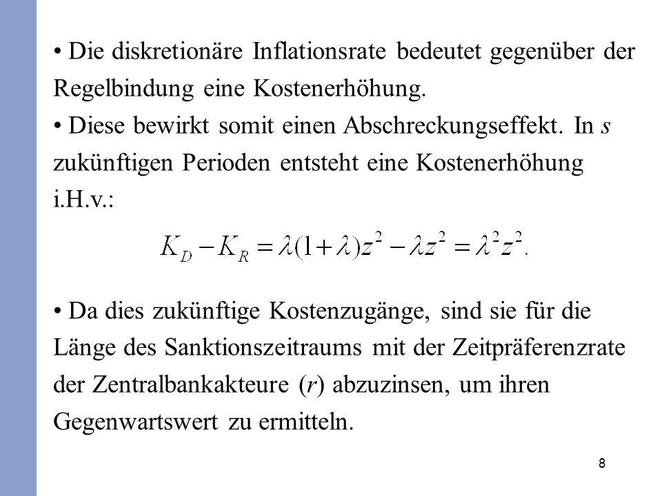 29 Dies folgt wegen E(w)=0: Für die erwarteten Kosten bei einer starren Regelbindung gilt hingegen: Ein Vergleich zeigt, dass die diskretionäre Lösung trotz Inflationsbias vorzuziehen ist, falls: