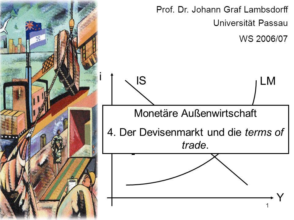 1 i Y IS LM Prof. Dr. Johann Graf Lambsdorff Universität Passau WS 2006/07 Z + - Monetäre Außenwirtschaft 4. Der Devisenmarkt und die terms of trade.