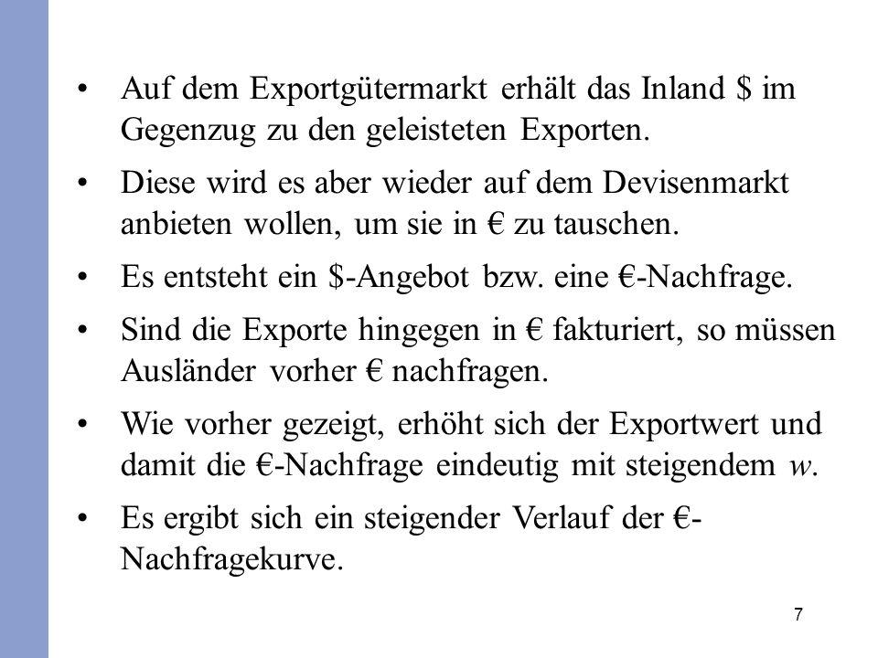 7 Auf dem Exportgütermarkt erhält das Inland $ im Gegenzug zu den geleisteten Exporten. Diese wird es aber wieder auf dem Devisenmarkt anbieten wollen