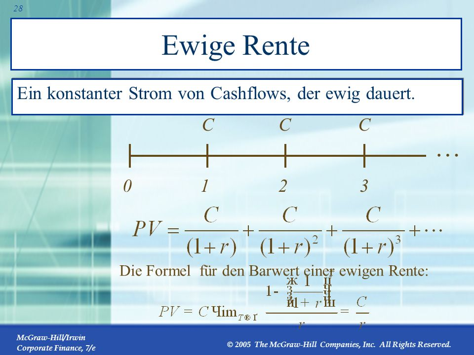 McGraw-Hill/Irwin Corporate Finance, 7/e © 2005 The McGraw-Hill Companies, Inc. All Rights Reserved. 27 4 Vereinfachungen (fortgesetzt) Allgemeine For
