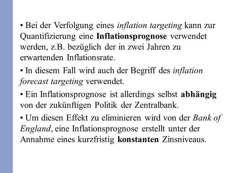 Der aktuelle Wechselkurs sollte bei der Bestimmung des Realzinsniveaus berücksichtigt werden.