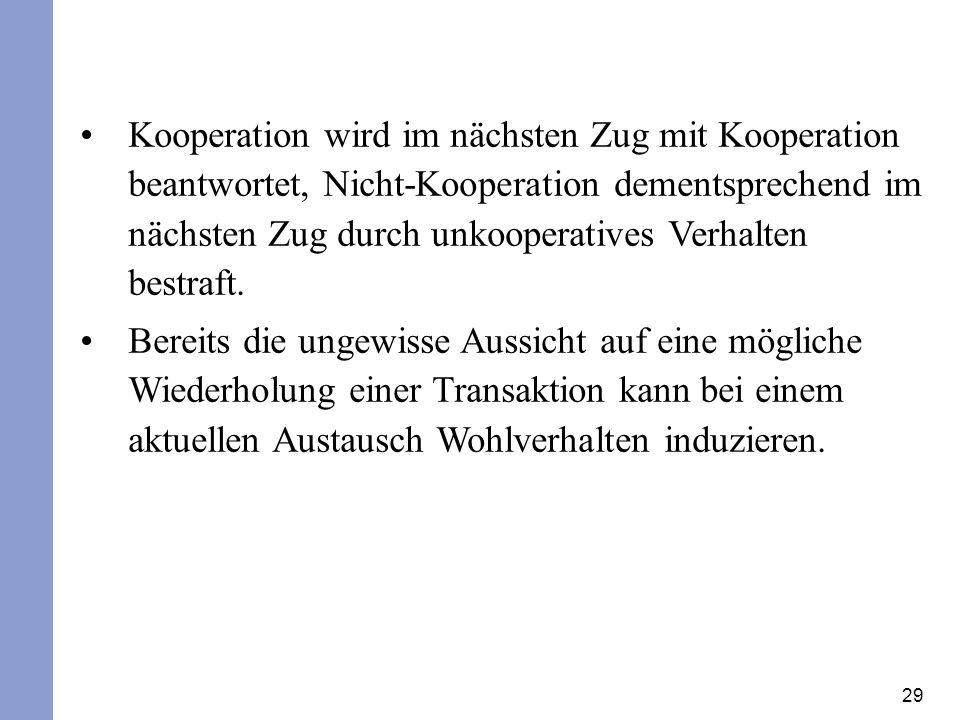29 Kooperation wird im nächsten Zug mit Kooperation beantwortet, Nicht-Kooperation dementsprechend im nächsten Zug durch unkooperatives Verhalten best