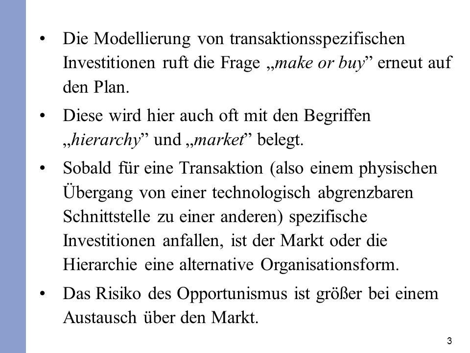 3 Die Modellierung von transaktionsspezifischen Investitionen ruft die Frage make or buy erneut auf den Plan. Diese wird hier auch oft mit den Begriff