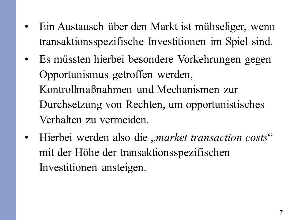 7 Ein Austausch über den Markt ist mühseliger, wenn transaktionsspezifische Investitionen im Spiel sind. Es müssten hierbei besondere Vorkehrungen geg