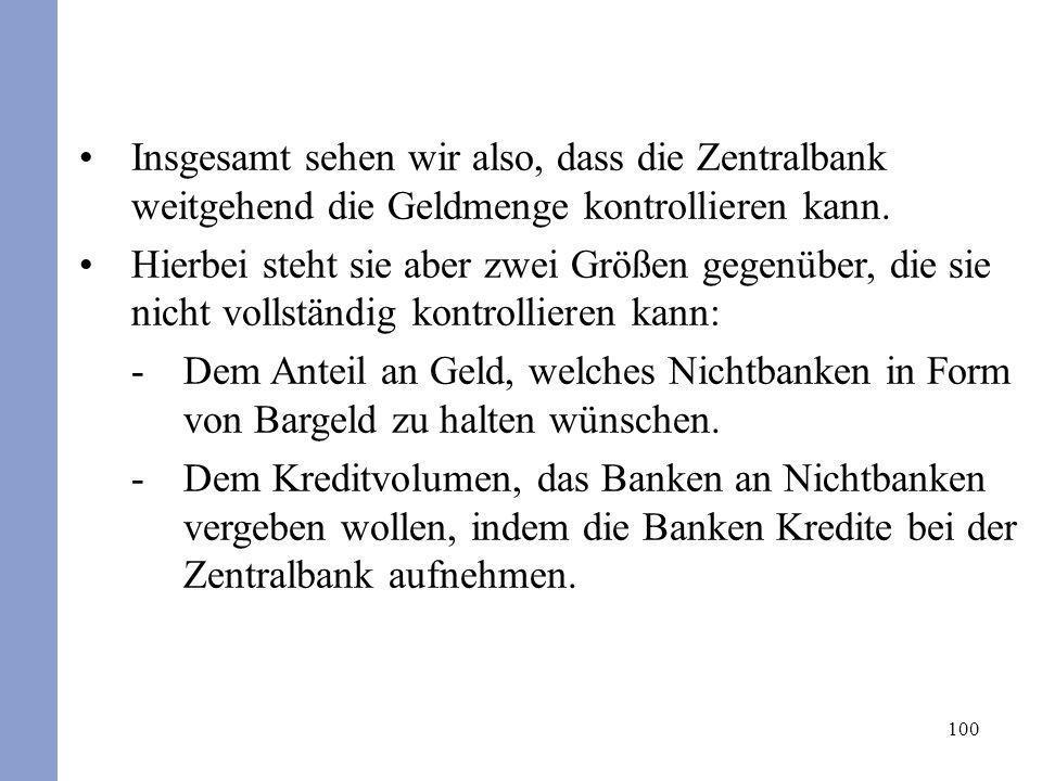 100 Insgesamt sehen wir also, dass die Zentralbank weitgehend die Geldmenge kontrollieren kann. Hierbei steht sie aber zwei Größen gegenüber, die sie