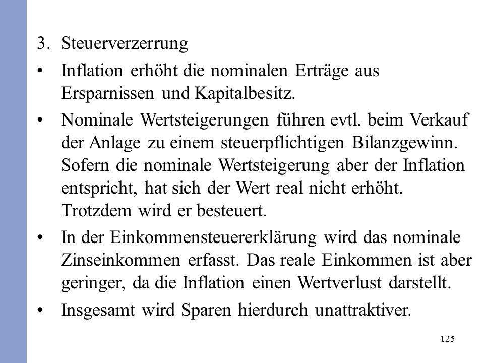 125 3.Steuerverzerrung Inflation erhöht die nominalen Erträge aus Ersparnissen und Kapitalbesitz. Nominale Wertsteigerungen führen evtl. beim Verkauf