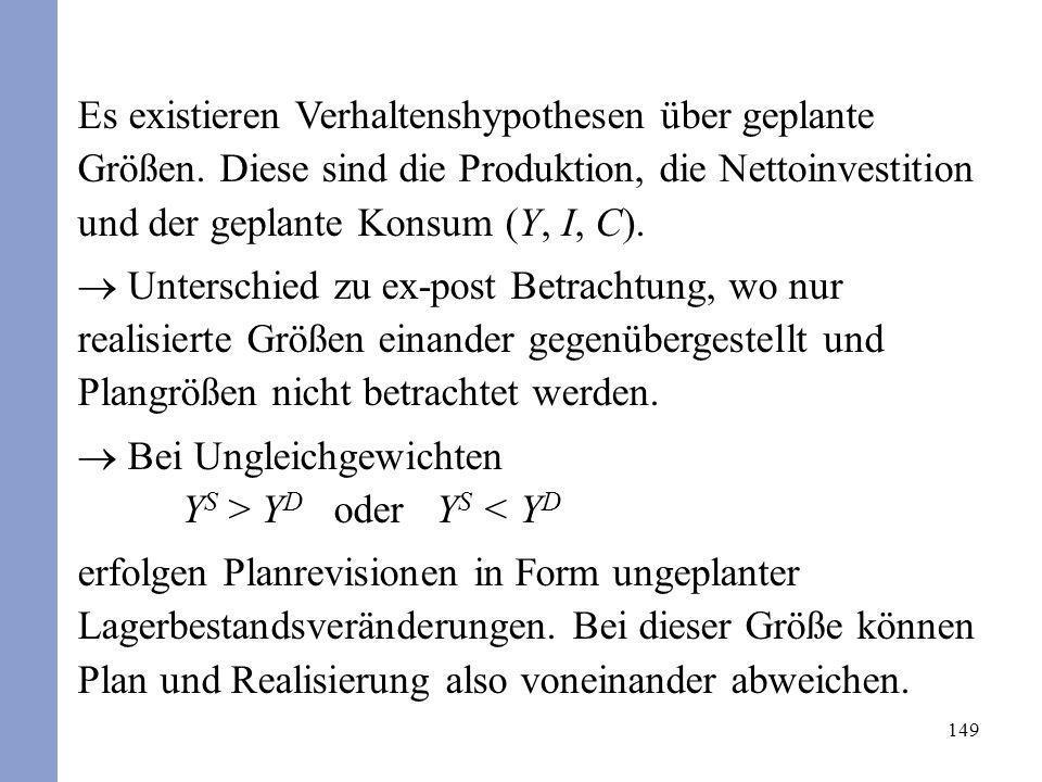 149 Es existieren Verhaltenshypothesen über geplante Größen. Diese sind die Produktion, die Nettoinvestition und der geplante Konsum (Y, I, C). Unters