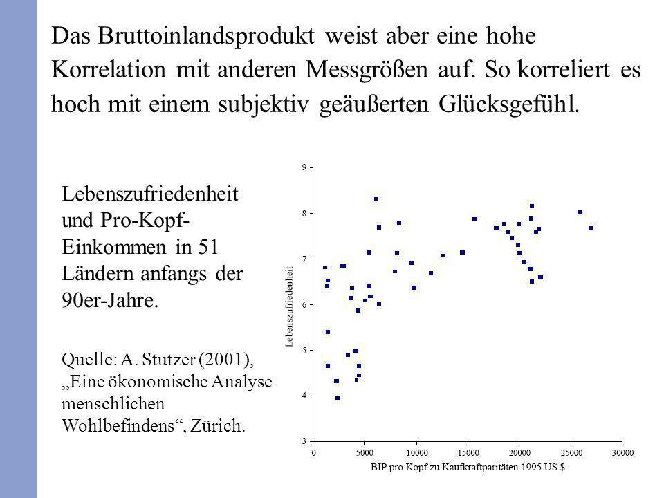 15 Das Bruttoinlandsprodukt weist aber eine hohe Korrelation mit anderen Messgrößen auf. So korreliert es hoch mit einem subjektiv geäußerten Glücksge