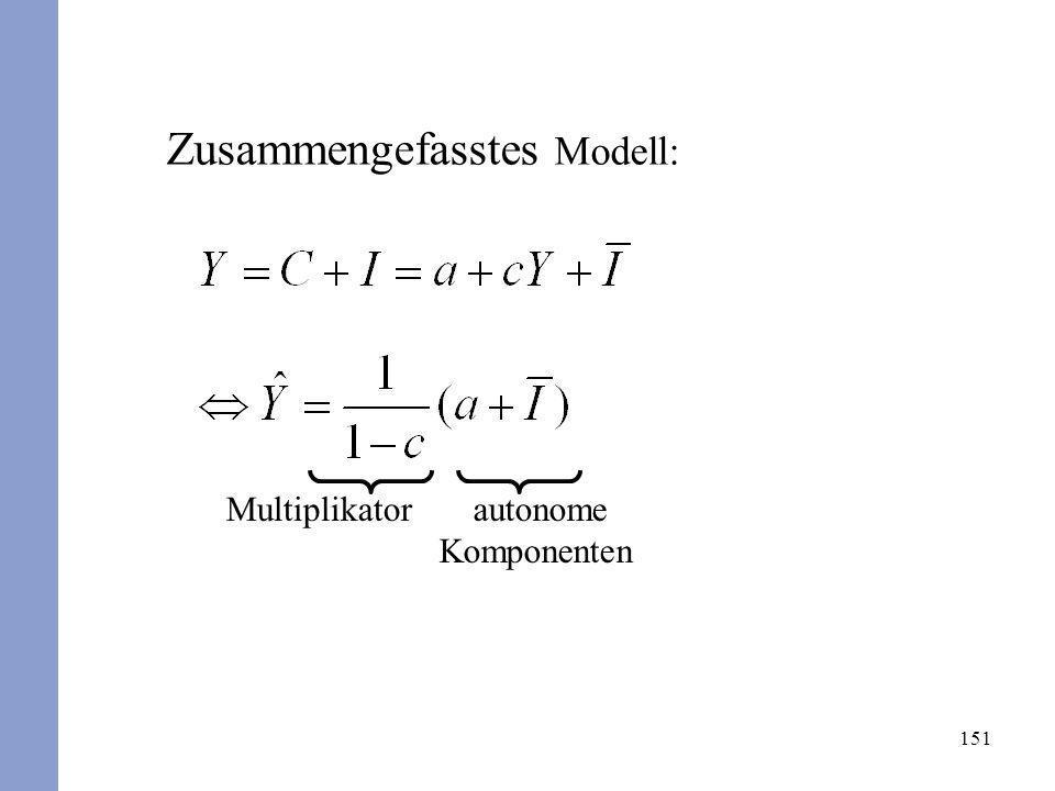 151 Zusammengefasstes Modell: Multiplikator autonome Komponenten