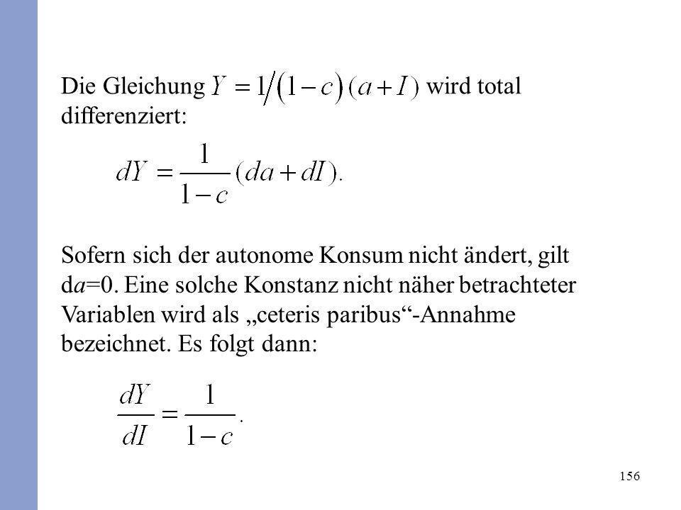 156 Die Gleichung wird total differenziert: Sofern sich der autonome Konsum nicht ändert, gilt da=0. Eine solche Konstanz nicht näher betrachteter Var