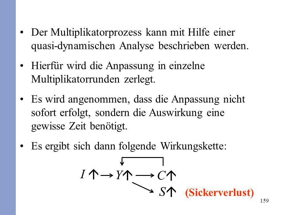 159 Der Multiplikatorprozess kann mit Hilfe einer quasi-dynamischen Analyse beschrieben werden. Hierfür wird die Anpassung in einzelne Multiplikatorru
