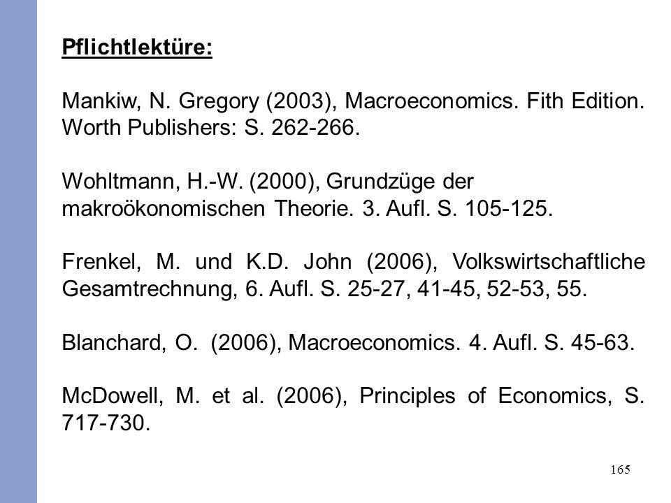 165 Pflichtlektüre: Mankiw, N. Gregory (2003), Macroeconomics. Fith Edition. Worth Publishers: S. 262-266. Wohltmann, H.-W. (2000), Grundzüge der makr
