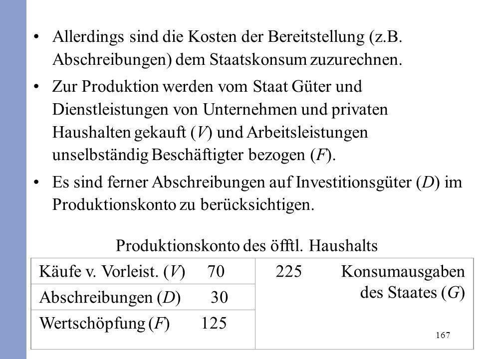 167 Allerdings sind die Kosten der Bereitstellung (z.B. Abschreibungen) dem Staatskonsum zuzurechnen. Zur Produktion werden vom Staat Güter und Dienst
