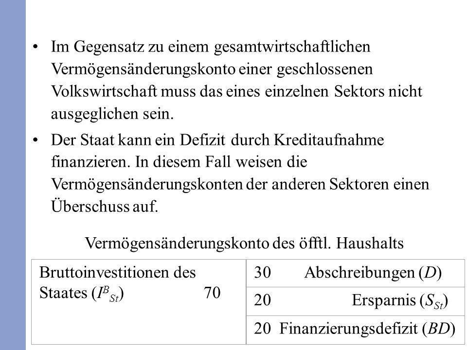 174 Im Gegensatz zu einem gesamtwirtschaftlichen Vermögensänderungskonto einer geschlossenen Volkswirtschaft muss das eines einzelnen Sektors nicht au