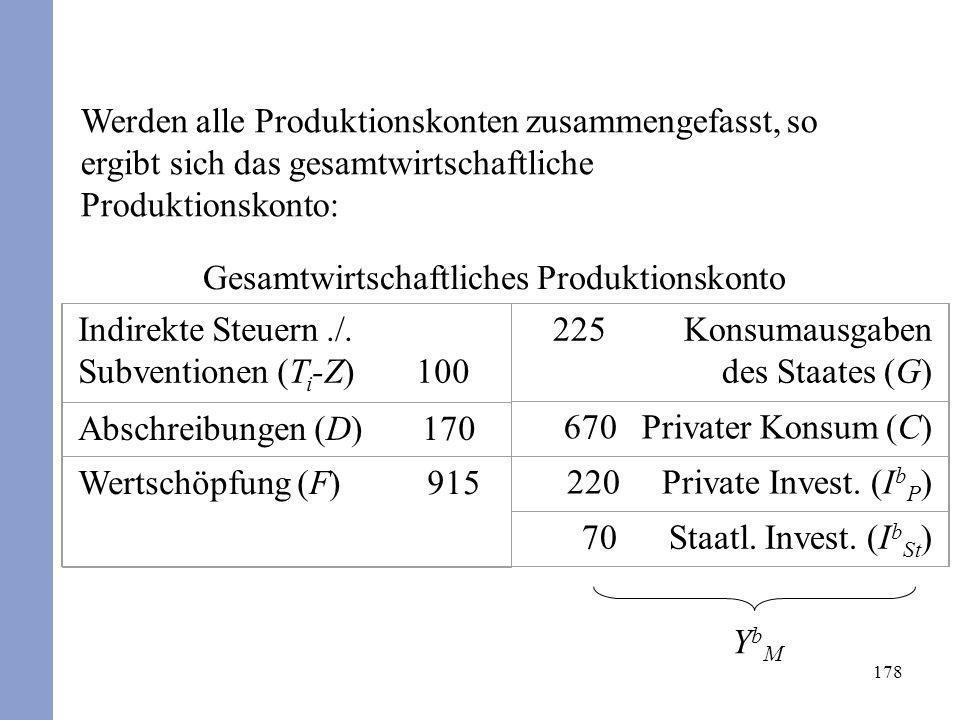 178 Werden alle Produktionskonten zusammengefasst, so ergibt sich das gesamtwirtschaftliche Produktionskonto: YbMYbM Gesamtwirtschaftliches Produktion