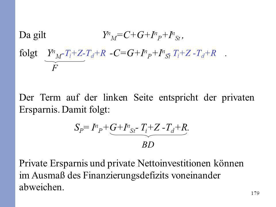 179 Der Term auf der linken Seite entspricht der privaten Ersparnis. Damit folgt: S P = I n P +G+I n St - T i +Z -T d +R. Private Ersparnis und privat